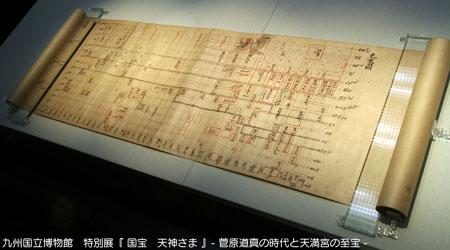 延喜式の左京図